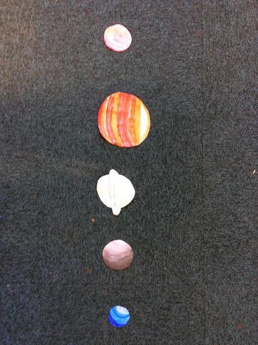 Space topic - planets in our solar system