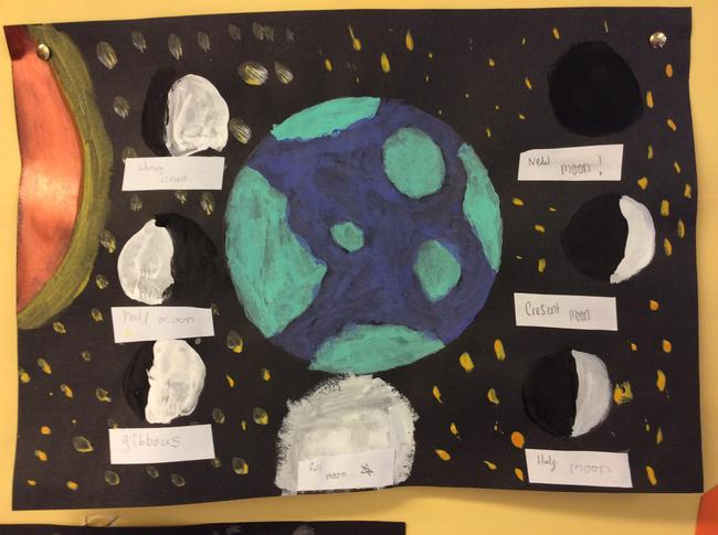 Space topic - phases of the moon
