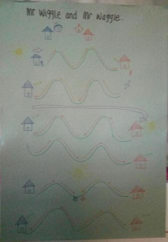 Story map for Mr Wiggle and Mr Waggle