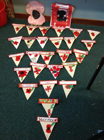 Our class Remembrance bunting