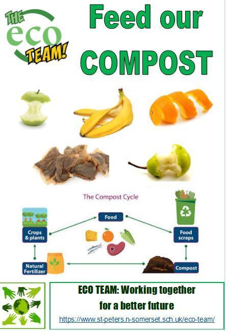 Can your waste be recycled as compost?