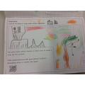 Year 1 - Drawing a map of our school with basic symbols
