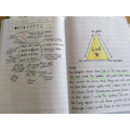 Year 5 - Christian expressions of faith