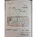 Year 2 - A banquet including different food groups