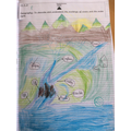 Year 4 - Rivers and the water cycle
