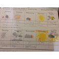 Year 2 - Comparing the weather in Ipswich and Rio