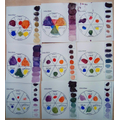 Mixing Paint to Make Secondary Colours, Tints and Shades.