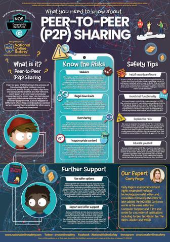 Peer to Peer Sharing