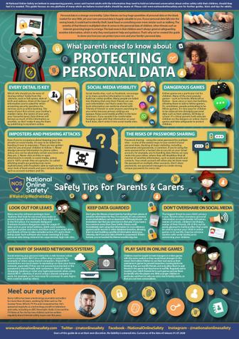 Protecting Personal Data