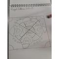 Rangoli patterns in Y4