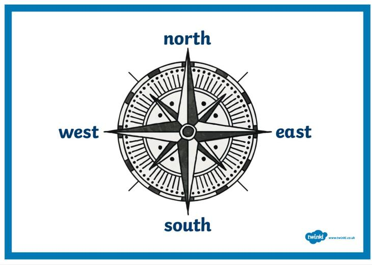 Can you remember the compass points?