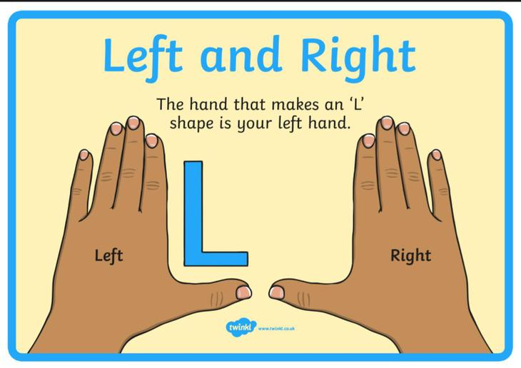 Can you remember the trick for knowing your left and right?