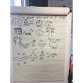 Whole class story map