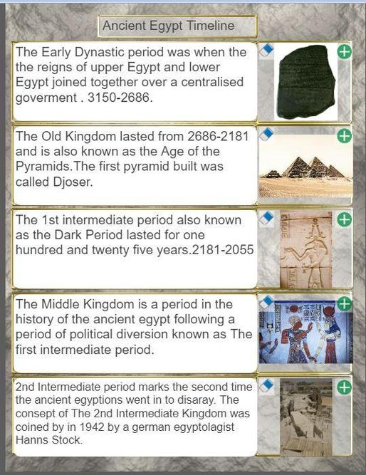Ancient Egypt timeline by Ali Ahmed