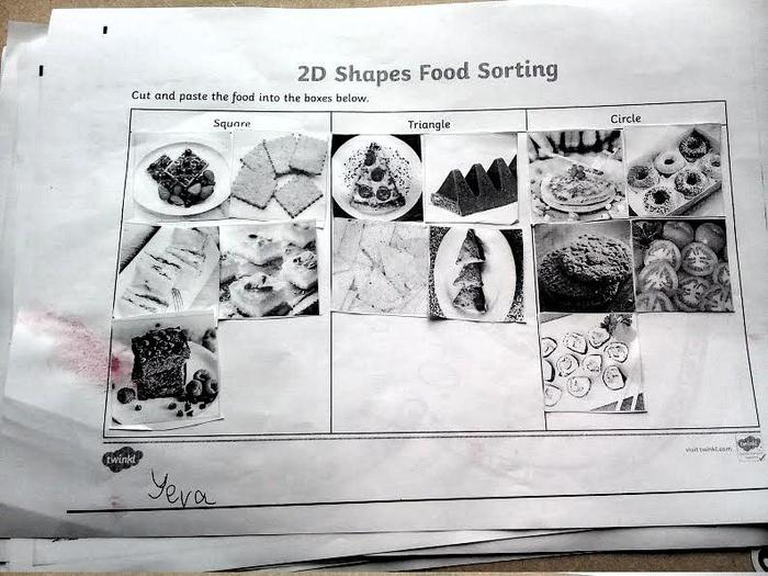Sorting foods based on shape