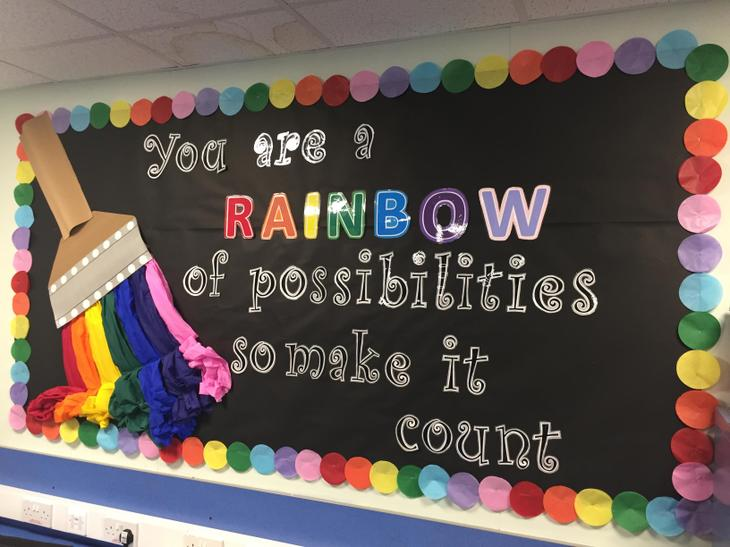 Display in Learning Mentor Room