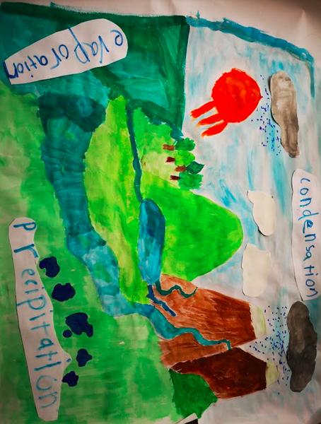 Torren's water cycle poster