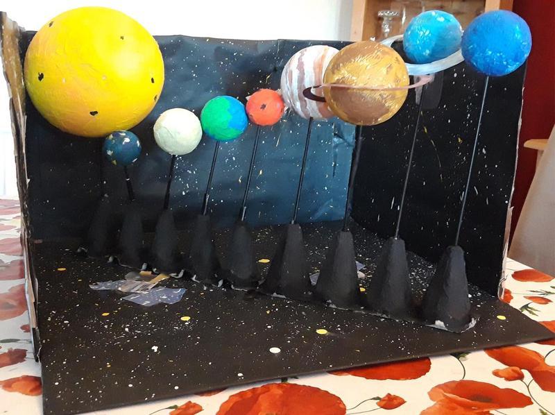 Evie's solar system