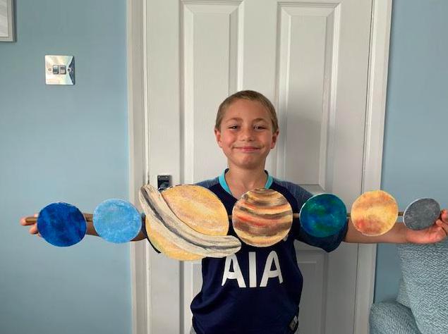 Maxwell's solar system