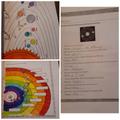 Tiahna's Solar System project