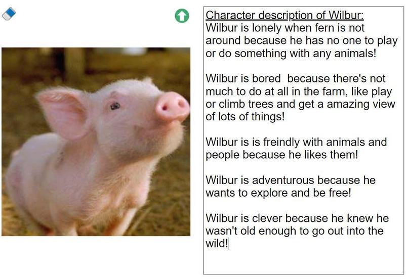 Charlotte's Web character description