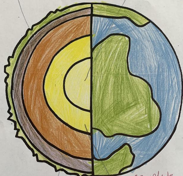Colouring the layers of the Earth