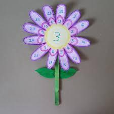 Create a flower using times tables.