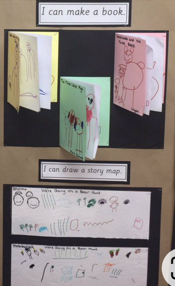 book and story map