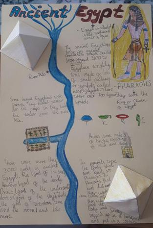 Hania's Ancient Egypt project