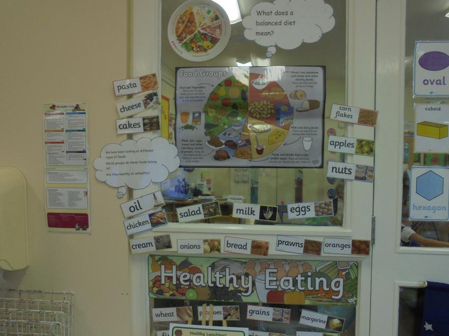 Health eating display