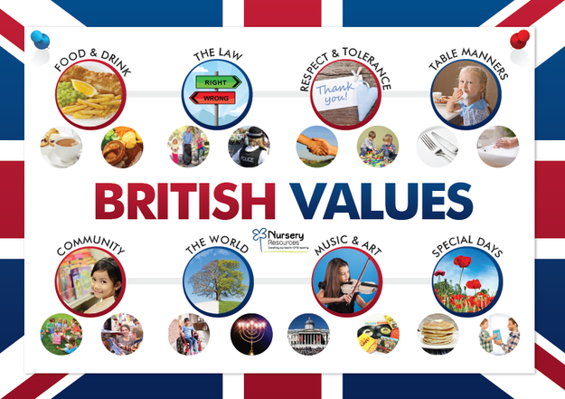 Image result for british values in primary schools