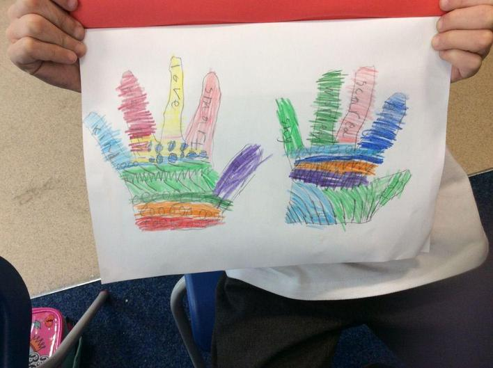 A colourful mindfulness hand!