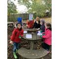We wrote a setting description using our senses