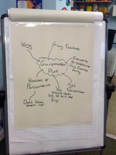 What we have learnt about the Gunpowder Plot