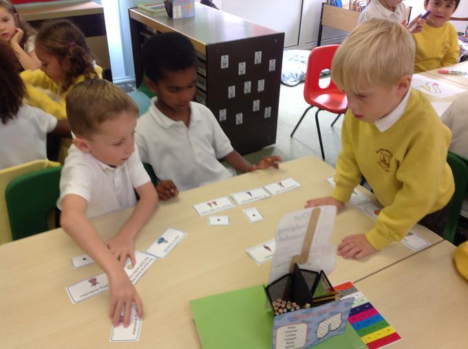 Building sentences about Cinderella