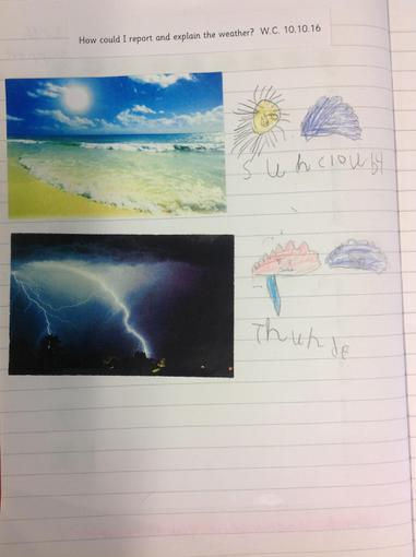 Using weather symbols to report the weather