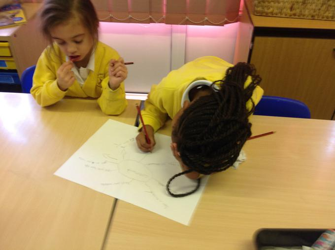 Writing command sentences