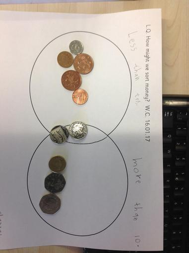 Sorting money into groups