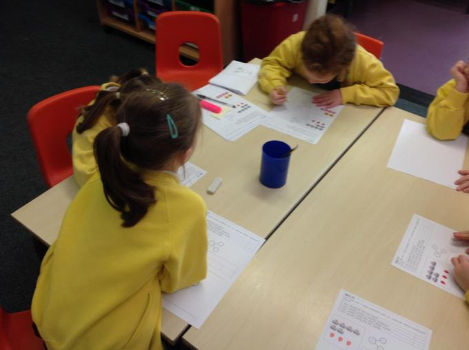 Adding groups of numbers