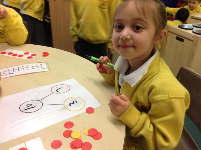 Learning to subtract