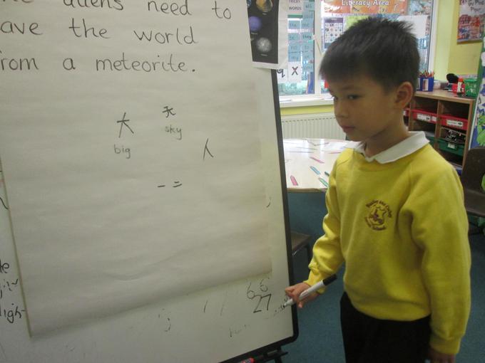 Learning Chinese symbols