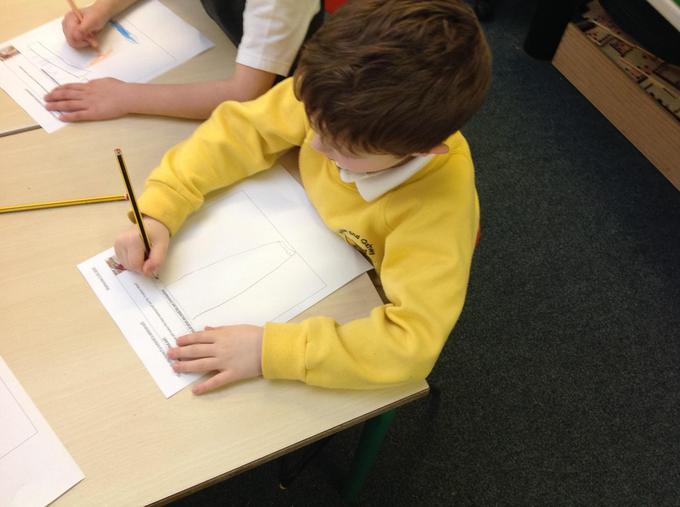 Planning a scientific investigation