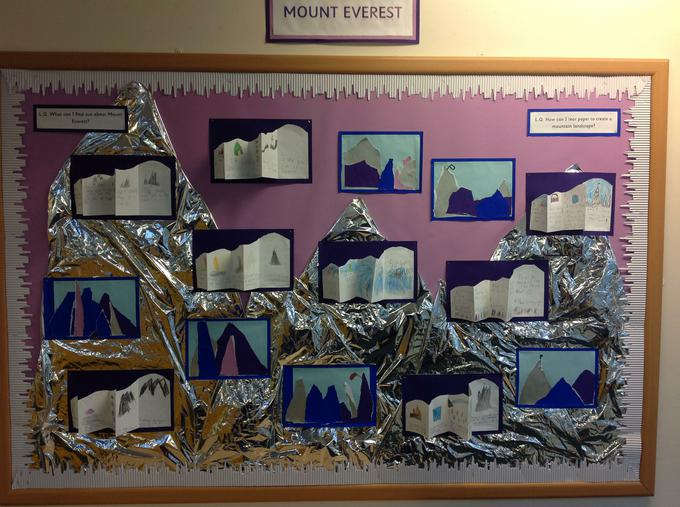 Our Everest display