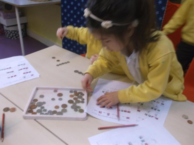 Learning all about money