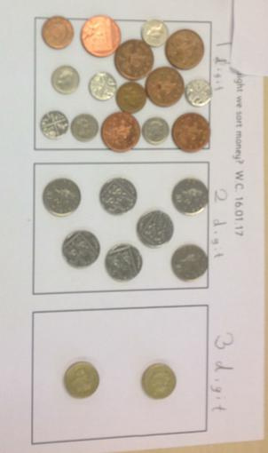 Sorting money into digits