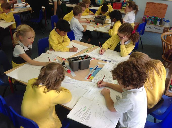 Writing our non-chronological reports in Literacy