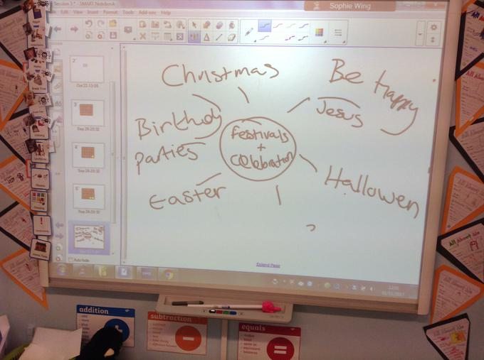 Our class brainstorm on Festivals and Celebrations