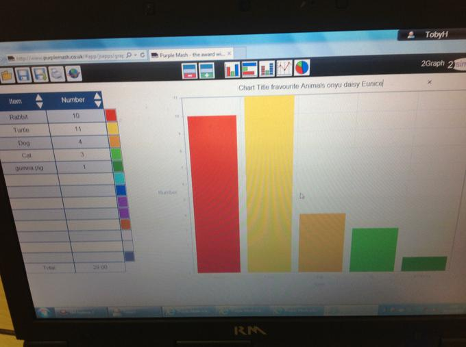 Creating our own bar charts