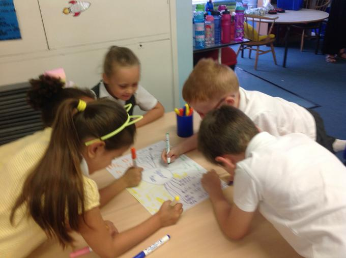 Working together in our learning