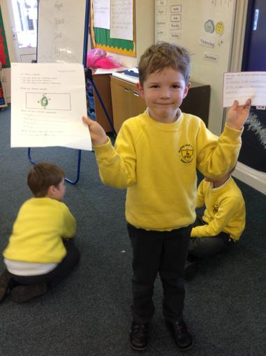 Look at my learning about Advent!